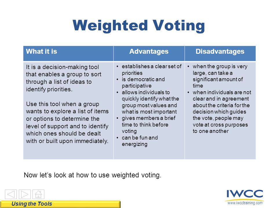 www.iwcctraining.com What it isAdvantagesDisadvantages It is a decision-making tool that enables a group to sort through a list of ideas to identify p