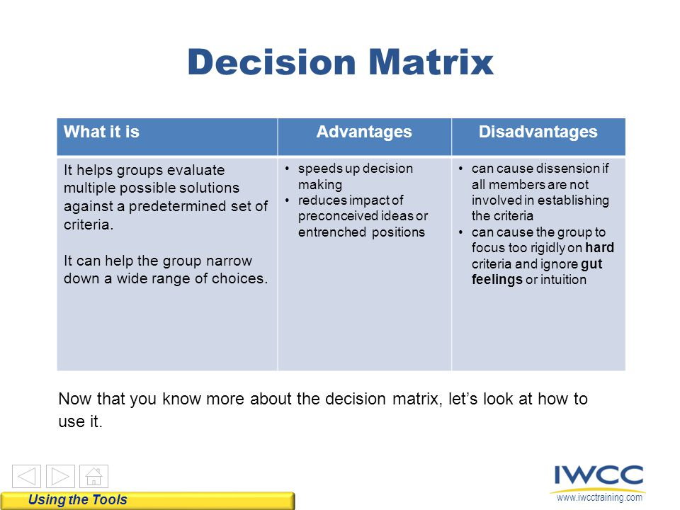 www.iwcctraining.com What it isAdvantagesDisadvantages It helps groups evaluate multiple possible solutions against a predetermined set of criteria. I