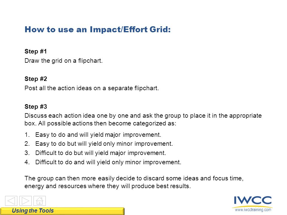 www.iwcctraining.com How to use an Impact/Effort Grid: Step #1 Draw the grid on a flipchart. Step #2 Post all the action ideas on a separate flipchart