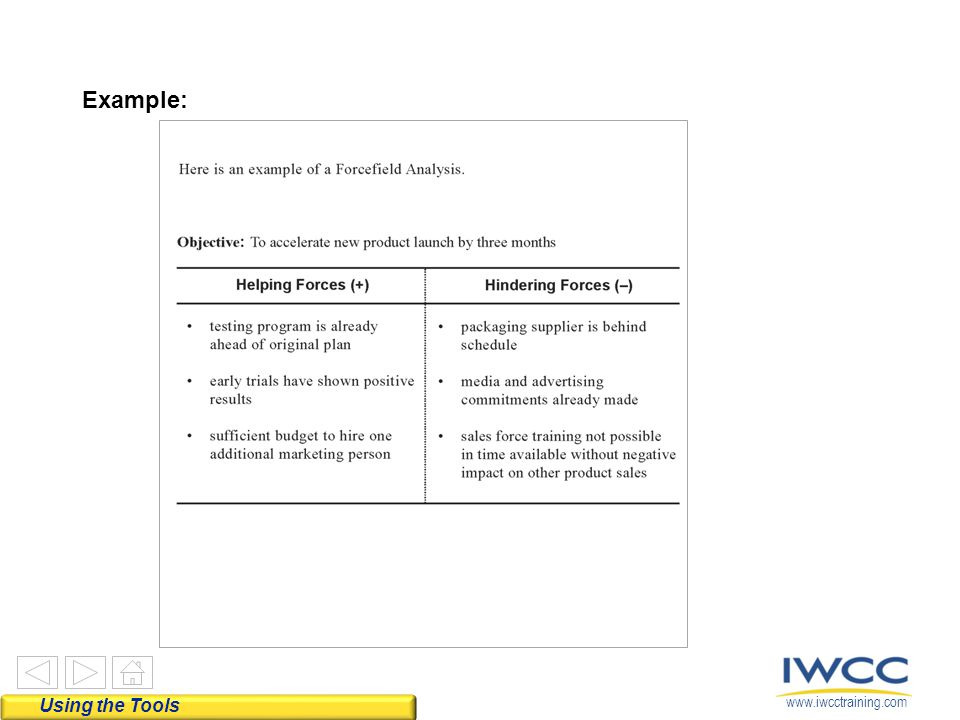 www.iwcctraining.com Example: Using the Tools