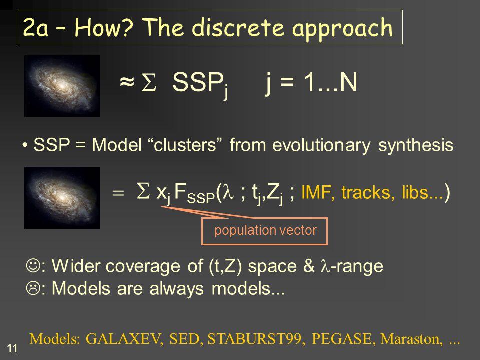 "11 2a – How? The discrete approach   x j F SSP ( ; t j,Z j ; IMF, tracks, libs... ) SSP = Model ""clusters"" from evolutionary synthesis ≈  SSP j j"