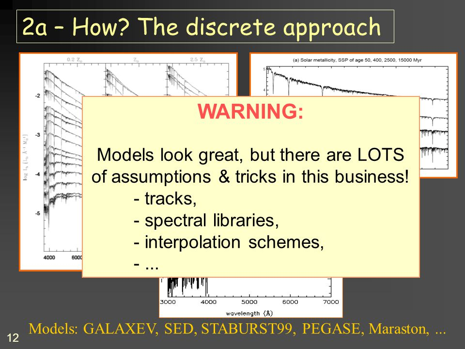 12 2a – How.The discrete approach Models: GALAXEV, SED, STABURST99, PEGASE, Maraston,...