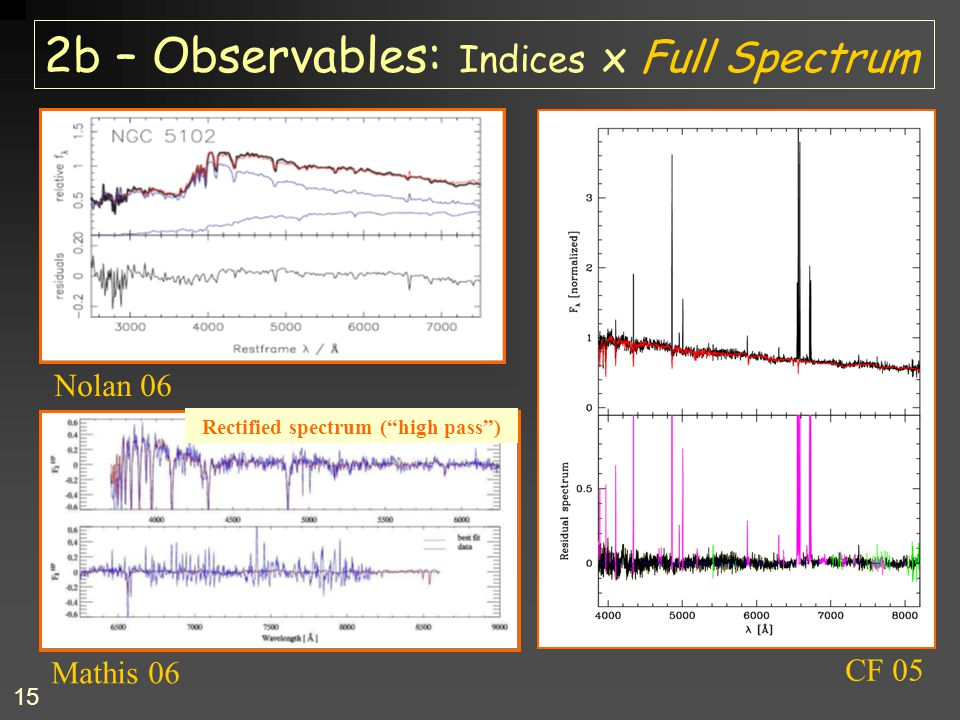 15 2b – Observables: Indices x Full Spectrum Mathis 06 CF 05 Rectified spectrum ( high pass ) Nolan 06