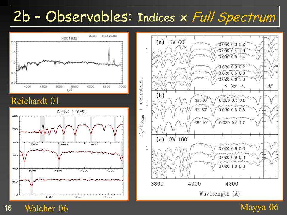 16 2b – Observables: Indices x Full Spectrum Mayya 06 Walcher 06 Reichardt 01