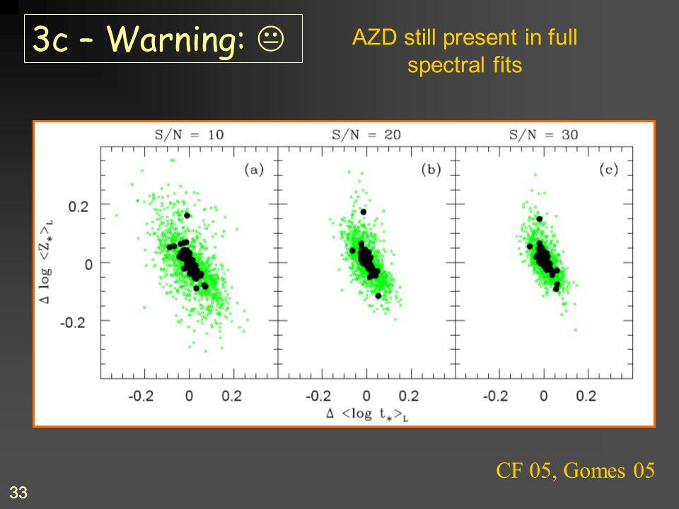 33 3c – Warning:  AZD still present in full spectral fits CF 05, Gomes 05