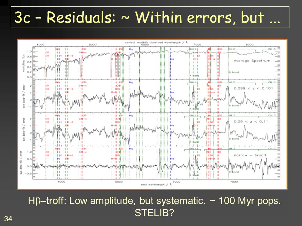 34 3c – Residuals: ~ Within errors, but...H  –troff: Low amplitude, but systematic.