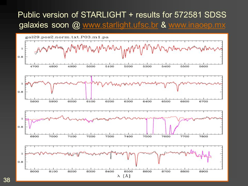 38 Public version of STARLIGHT + results for 572581 SDSS galaxies soon @ www.starlight.ufsc.br & www.inaoep.mxwww.starlight.ufsc.brwww.inaoep.mx
