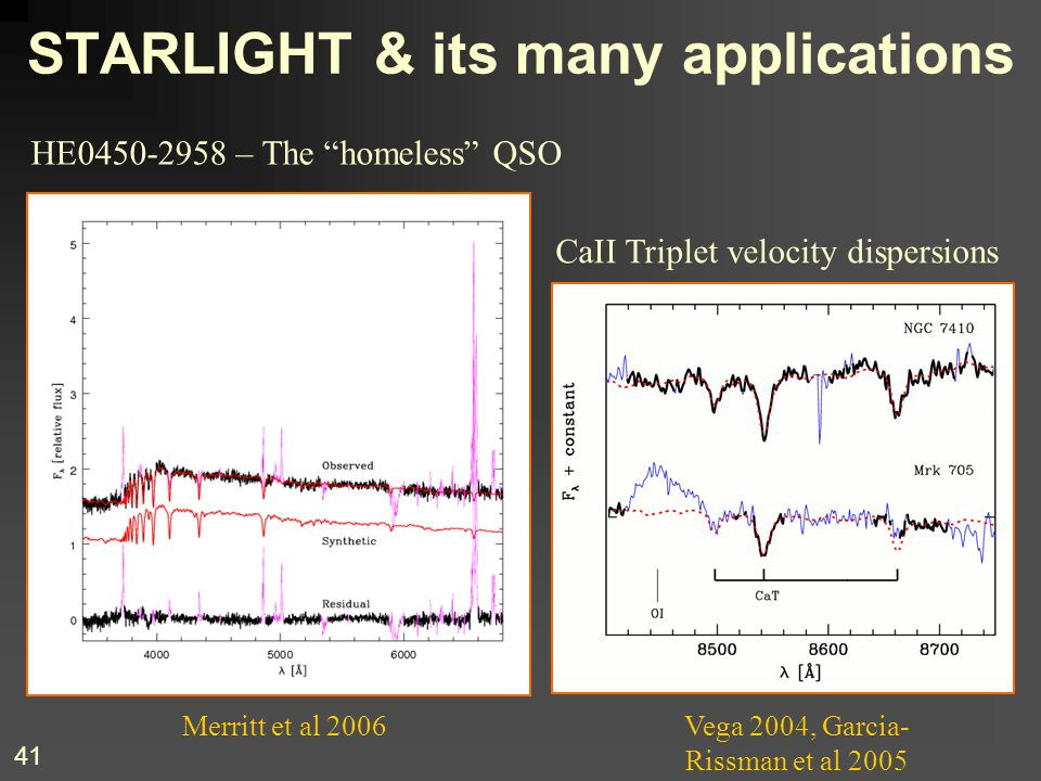 "41 STARLIGHT & its many applications HE0450-2958 – The ""homeless"" QSO CaII Triplet velocity dispersions Vega 2004, Garcia- Rissman et al 2005 Merritt"