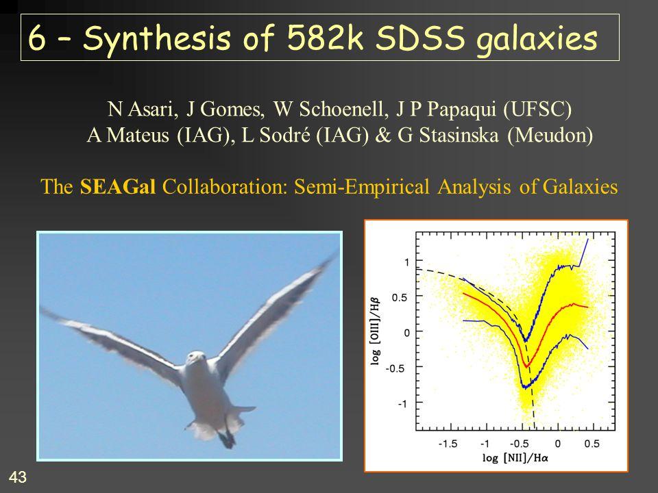 43 6 – Synthesis of 582k SDSS galaxies N Asari, J Gomes, W Schoenell, J P Papaqui (UFSC) A Mateus (IAG), L Sodré (IAG) & G Stasinska (Meudon) The SEAG
