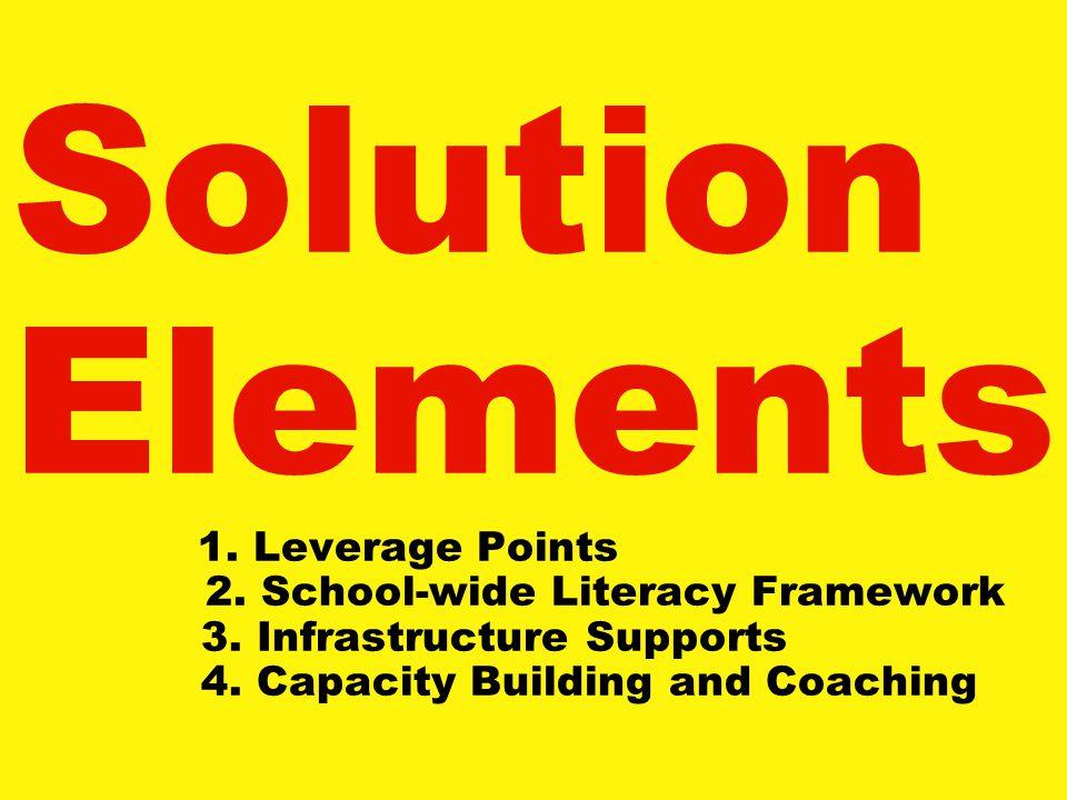 Solution Elements 1. Leverage Points 2. School-wide Literacy Framework 3.