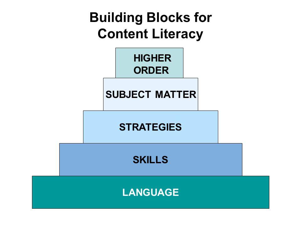 LANGUAGE SKILLS STRATEGIES SUBJECT MATTER Building Blocks for Content Literacy HIGHER ORDER