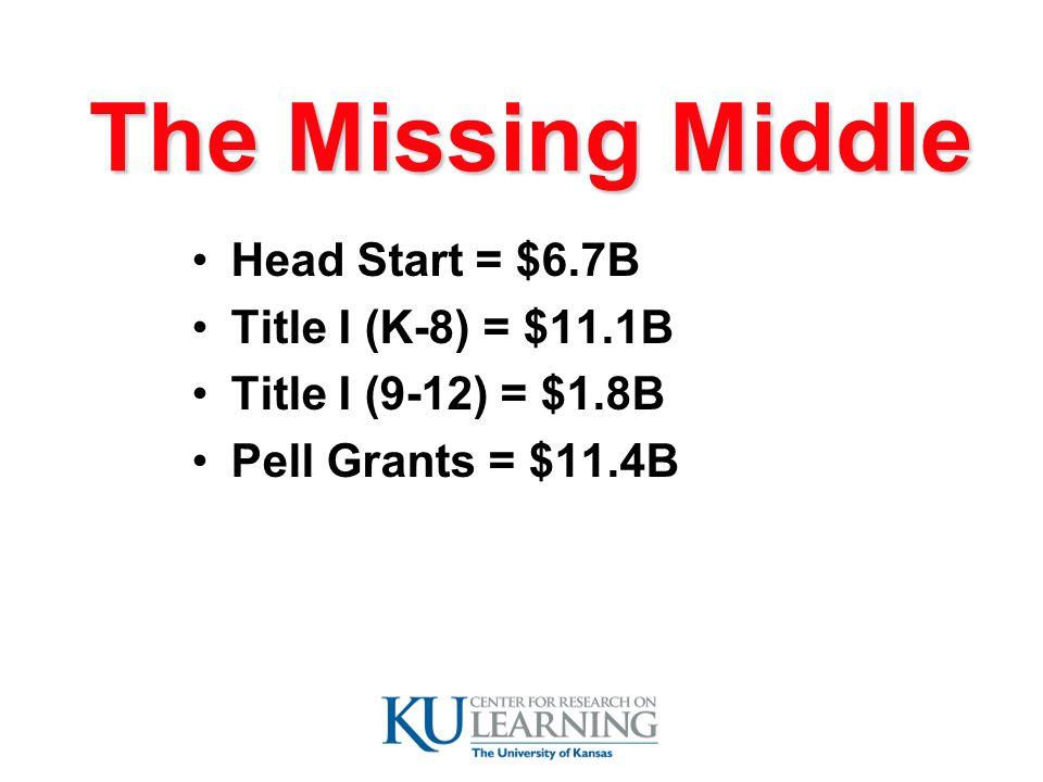 The Missing Middle Head Start = $6.7B Title I (K-8) = $11.1B Title I (9-12) = $1.8B Pell Grants = $11.4B