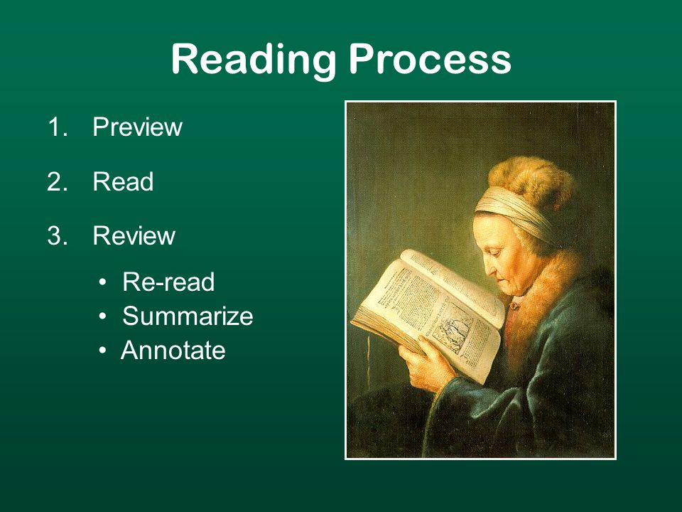 Reading Process 1.Preview 2.Read 3.Review Re-read Summarize Annotate