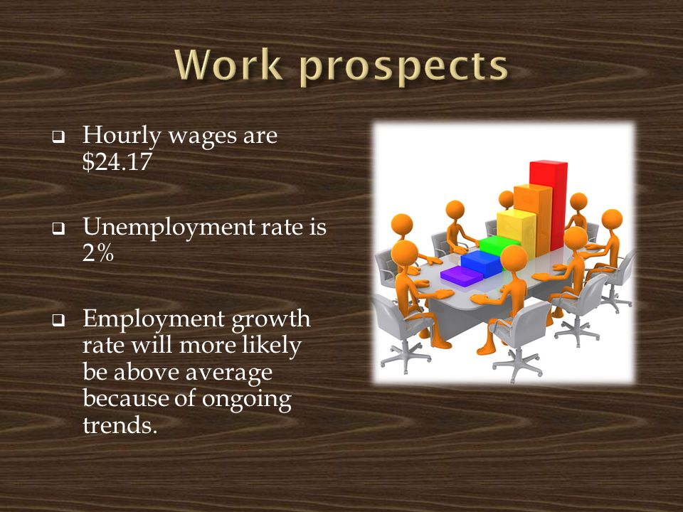 Hourly wages are $24.17  Unemployment rate is 2%  Employment growth rate will more likely be above average because of ongoing trends.