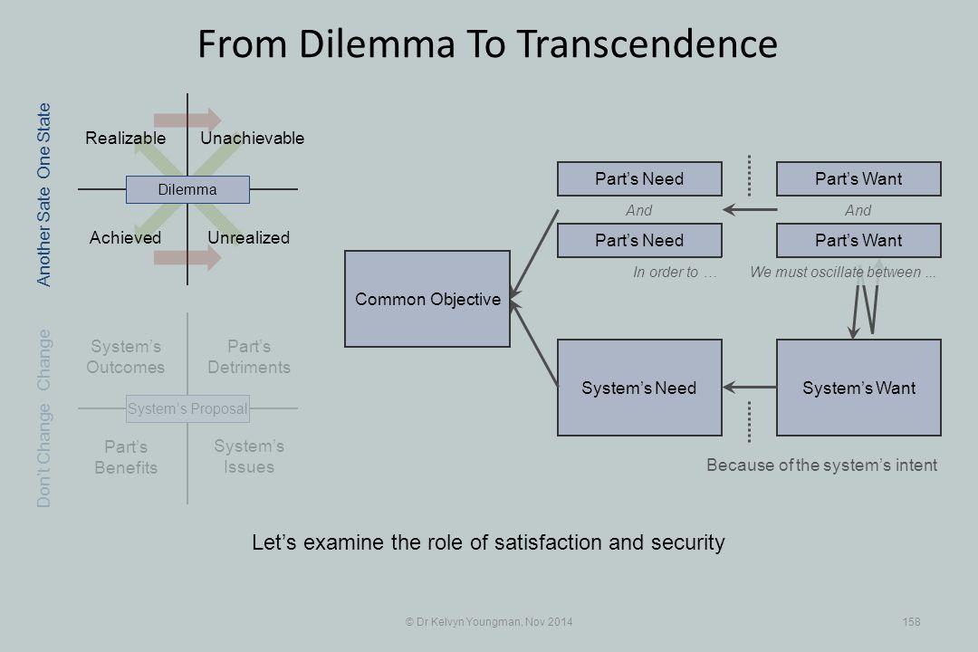 Part's Benefits System's WantSystem's Need Realizable Part's Detriments Achieved Unachievable © Dr Kelvyn Youngman, Nov 2014158 From Dilemma To Transc