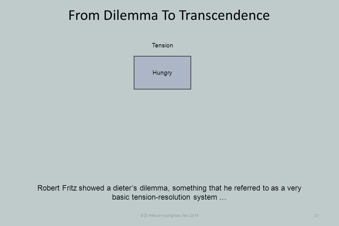 © Dr Kelvyn Youngman, Nov 201421 From Dilemma To Transcendence Robert Fritz showed a dieter's dilemma, something that he referred to as a very basic tension-resolution system … Hungry Tension