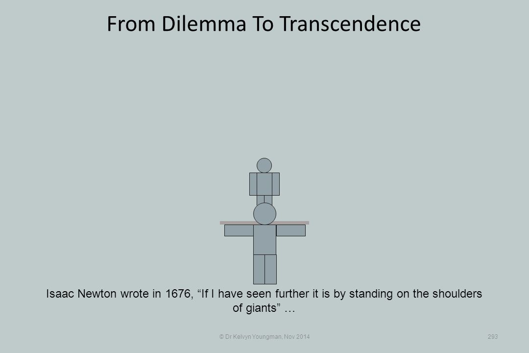 © Dr Kelvyn Youngman, Nov 2014293 From Dilemma To Transcendence Isaac Newton wrote in 1676, If I have seen further it is by standing on the shoulders of giants …