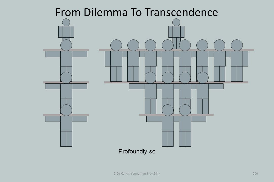 From Dilemma To Transcendence © Dr Kelvyn Youngman, Nov 2014299 Profoundly so