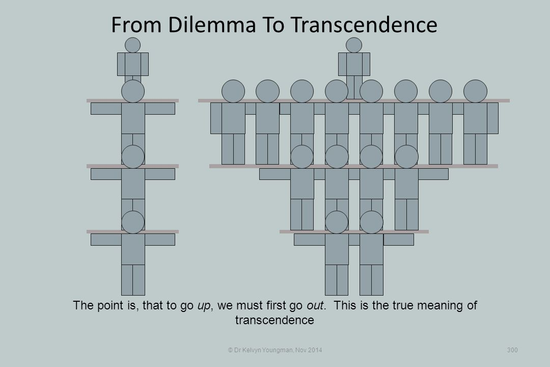 From Dilemma To Transcendence © Dr Kelvyn Youngman, Nov 2014300 The point is, that to go up, we must first go out. This is the true meaning of transce