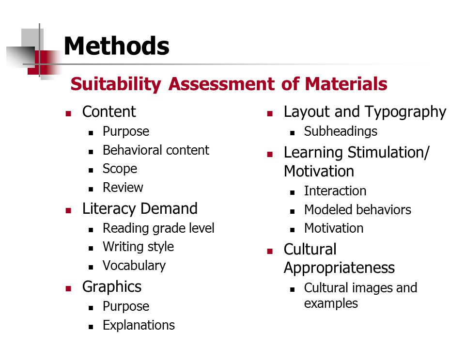 Methods Content Purpose Behavioral content Scope Review Literacy Demand Reading grade level Writing style Vocabulary Graphics Purpose Explanations Lay
