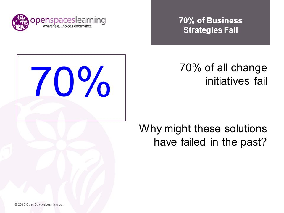 © 2013 OpenSpacesLearning.com 70% of all change initiatives fail Why might these solutions have failed in the past.