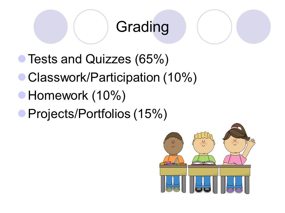 Grading Tests and Quizzes (65%) Classwork/Participation (10%) Homework (10%) Projects/Portfolios (15%)