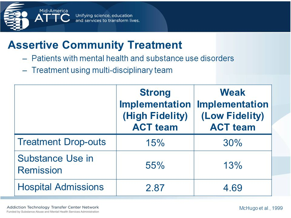 Assertive Community Treatment –Patients with mental health and substance use disorders –Treatment using multi-disciplinary team Strong Implementation