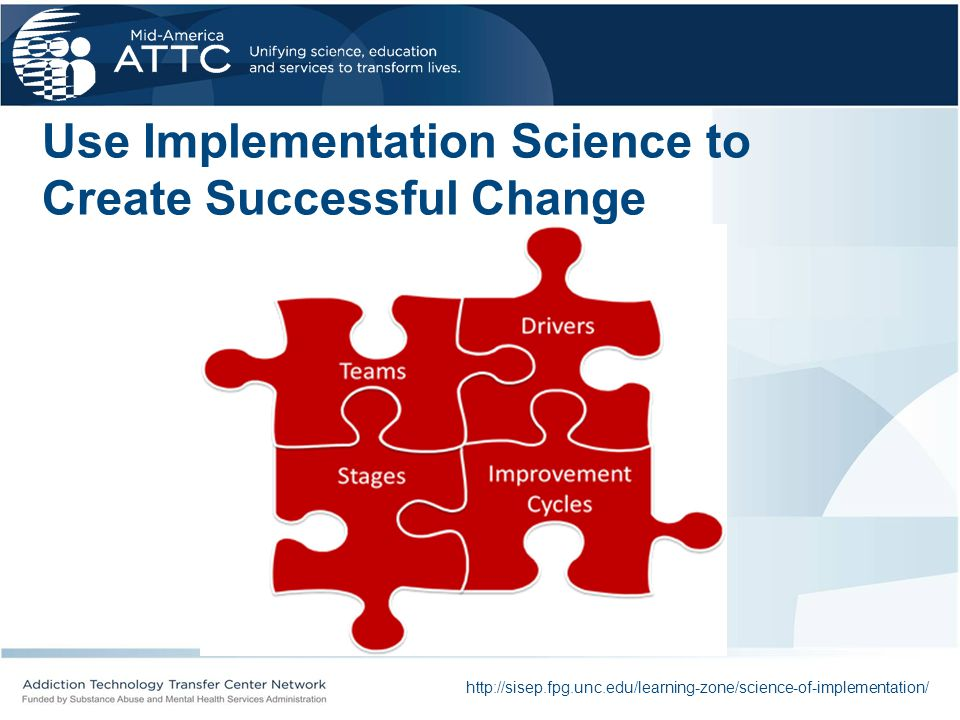 Use Implementation Science to Create Successful Change http://sisep.fpg.unc.edu/learning-zone/science-of-implementation/