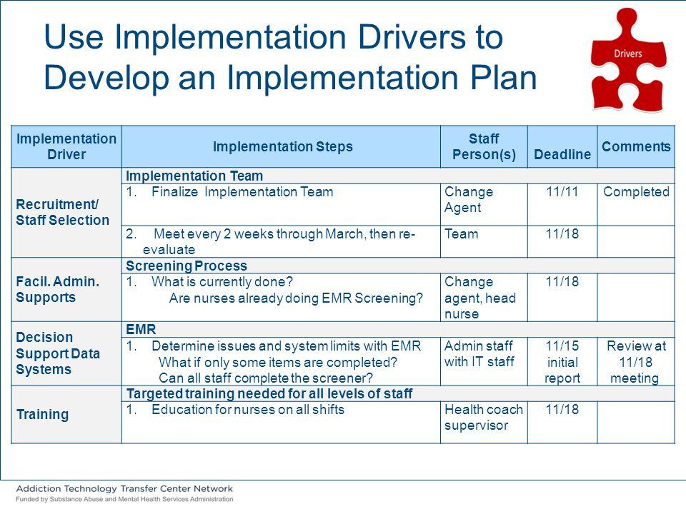 Use Implementation Drivers to Develop an Implementation Plan Implementation Driver Implementation Steps Staff Person(s) Deadline Comments Recruitment/