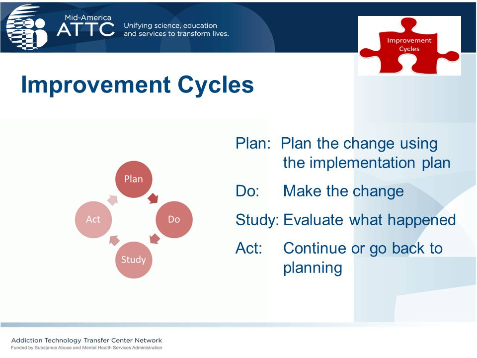 Improvement Cycles Plan: Plan the change using the implementation plan Do:Make the change Study:Evaluate what happened Act:Continue or go back to plan