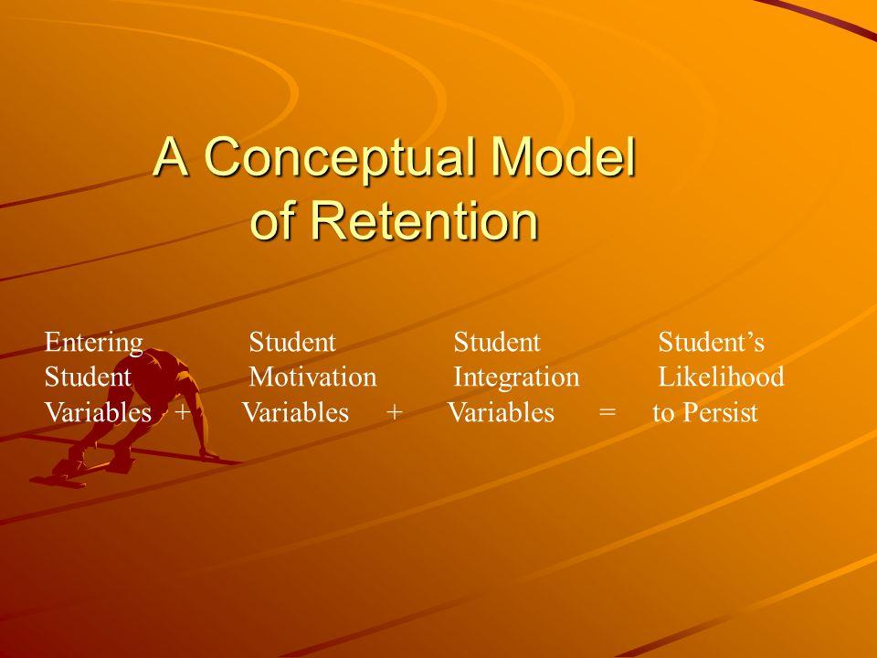A Conceptual Model of Retention Entering Student StudentStudent's Student Motivation IntegrationLikelihood Variables + Variables + Variables = to Pers
