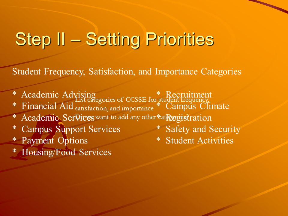 Step II – Setting Priorities Student Frequency, Satisfaction, and Importance Categories * Academic Advising* Recruitment * Financial Aid* Campus Clima