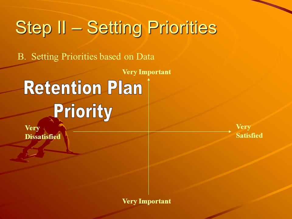 Step II – Setting Priorities B.