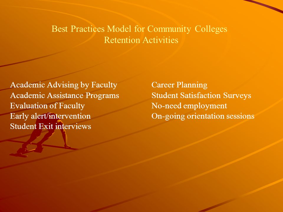 Best Practices Model for Community Colleges Retention Activities Academic Advising by FacultyCareer Planning Academic Assistance ProgramsStudent Satisfaction Surveys Evaluation of FacultyNo-need employment Early alert/interventionOn-going orientation sessions Student Exit interviews