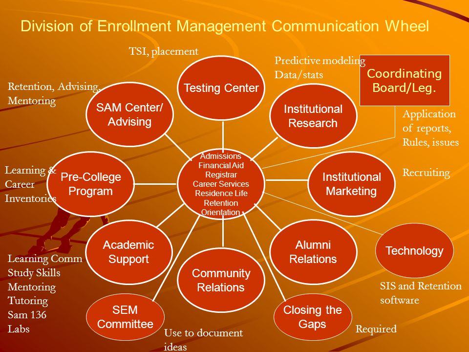 SAM Center/ Advising Pre-College Program Academic Support Community Relations Alumni Relations Institutional Marketing Institutional Research Testing