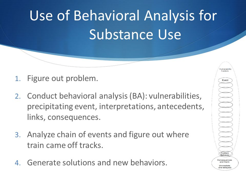Use of Behavioral Analysis for Substance Use 1.Figure out problem.