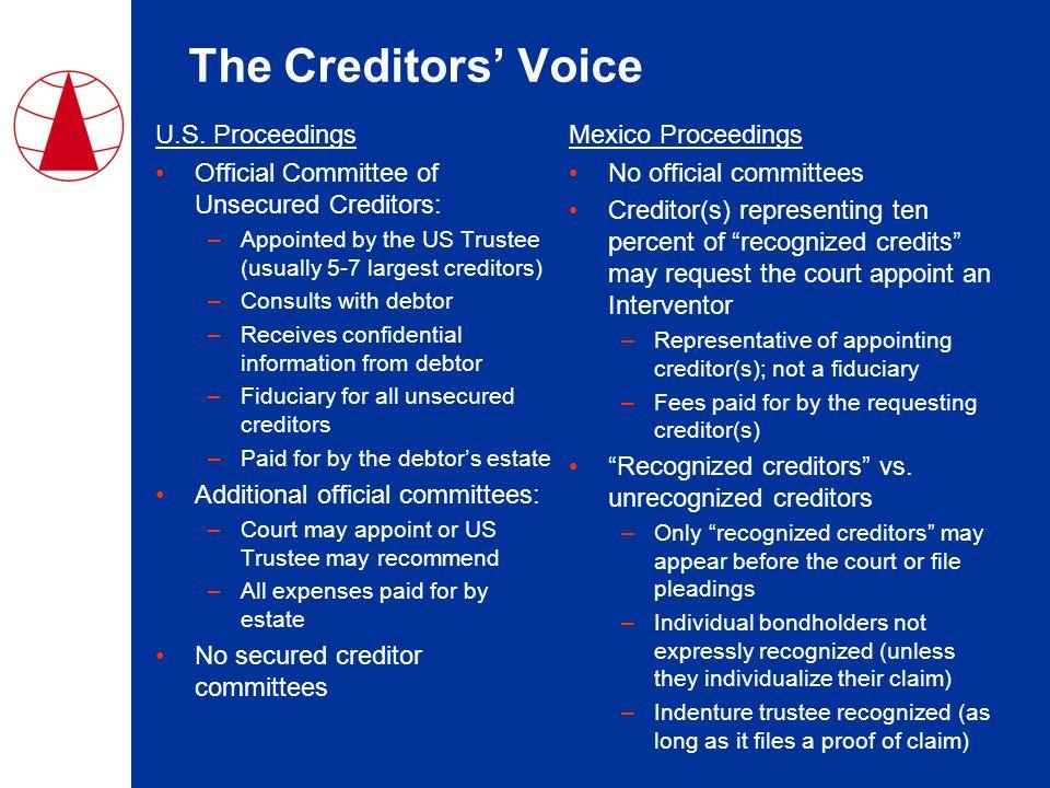 The Creditors' Voice U.S.