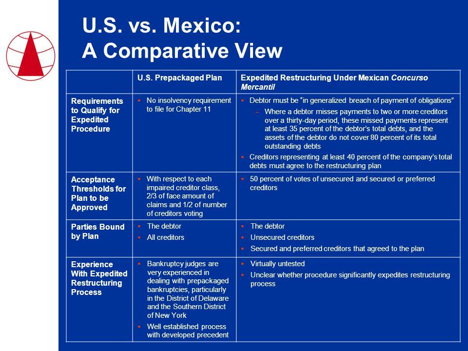 U.S. vs. Mexico: A Comparative View U.S.