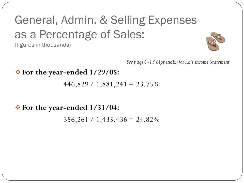 General, Admin. & Selling Expenses as a Percentage of Sales: (figures in thousands) See page C-13 (Appendix) for AE's Income Statement  For the year-