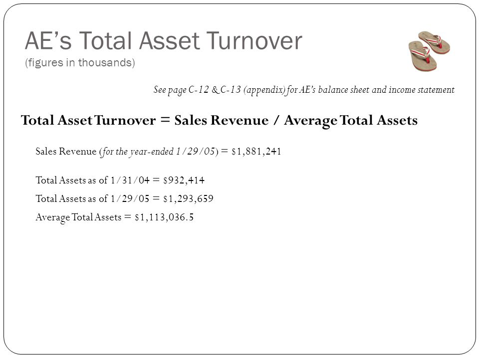AE's Total Asset Turnover (figures in thousands) See page C-12 & C-13 (appendix) for AE's balance sheet and income statement Total Asset Turnover = Sa