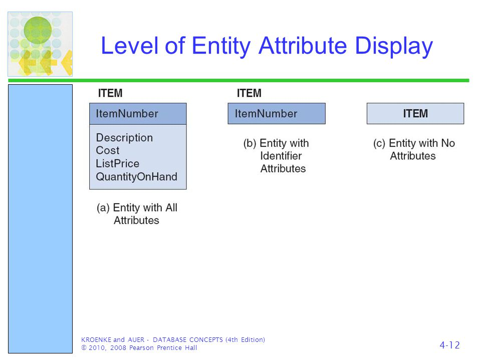 Level of Entity Attribute Display KROENKE and AUER - DATABASE CONCEPTS (4th Edition) © 2010, 2008 Pearson Prentice Hall 4-12