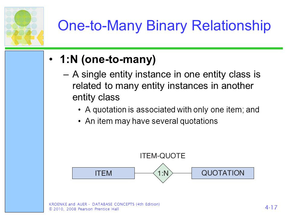 One-to-Many Binary Relationship 1:N (one-to-many) –A single entity instance in one entity class is related to many entity instances in another entity