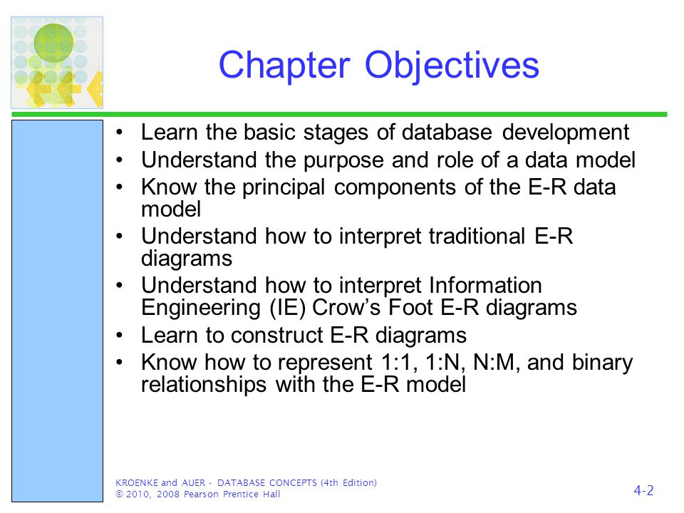 Relationships Entities can be associated with one another in relationships Relationship degree defines the number of entity classes participating in the relationship –Degree 2 is a binary relationship –Degree 3 is a ternary relationship KROENKE and AUER - DATABASE CONCEPTS (4th Edition) © 2010, 2008 Pearson Prentice Hall 4-13