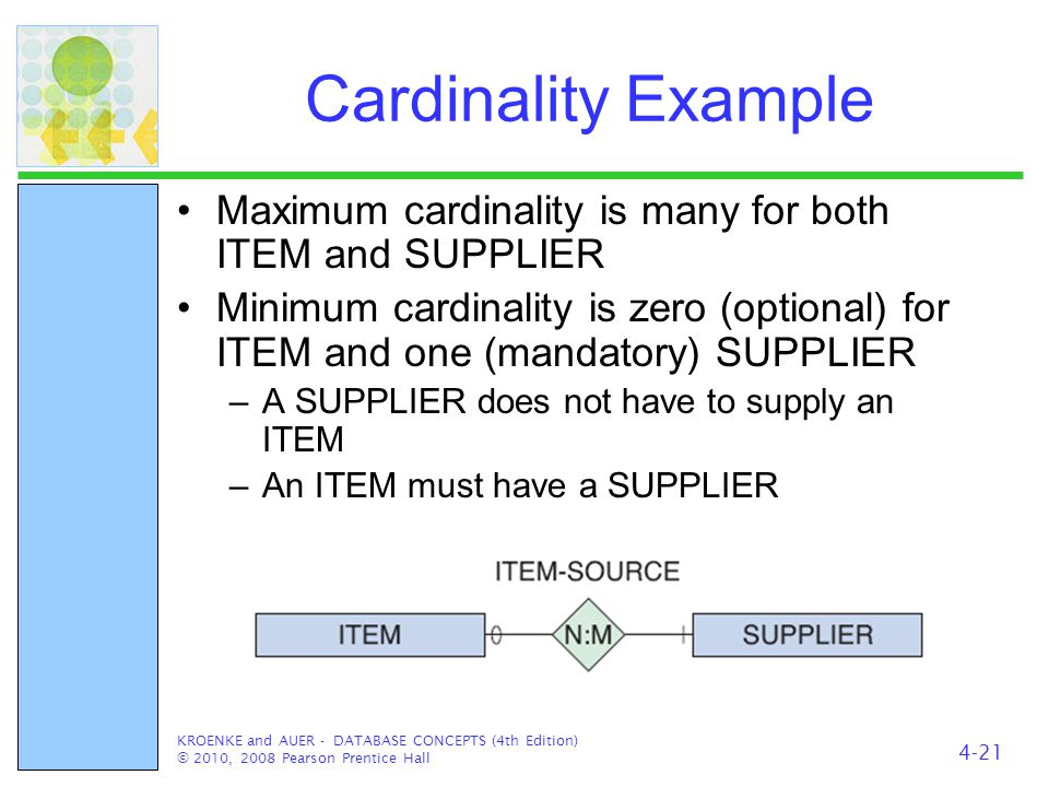 Cardinality Example Maximum cardinality is many for both ITEM and SUPPLIER Minimum cardinality is zero (optional) for ITEM and one (mandatory) SUPPLIE