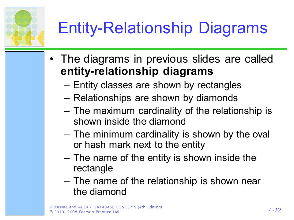 Entity-Relationship Diagrams The diagrams in previous slides are called entity-relationship diagrams –Entity classes are shown by rectangles –Relation