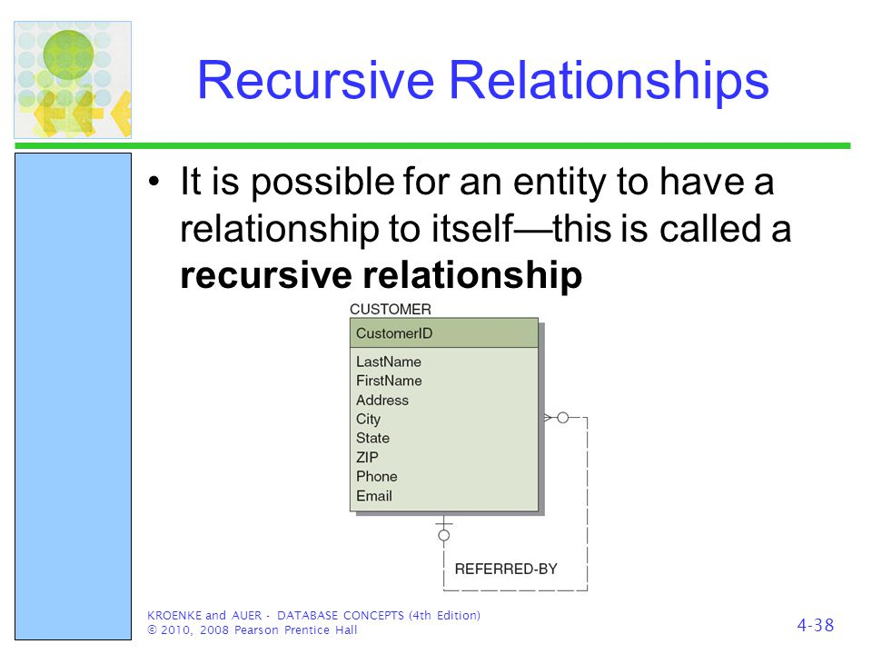 Recursive Relationships It is possible for an entity to have a relationship to itself—this is called a recursive relationship KROENKE and AUER - DATAB