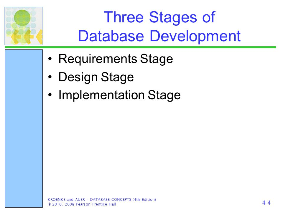 Three Stages of Database Development Requirements Stage Design Stage Implementation Stage KROENKE and AUER - DATABASE CONCEPTS (4th Edition) © 2010, 2