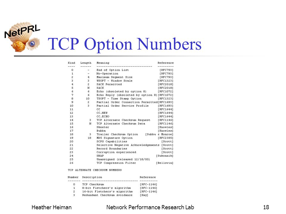 Heather HeimanNetwork Performance Research Lab18 TCP Option Numbers