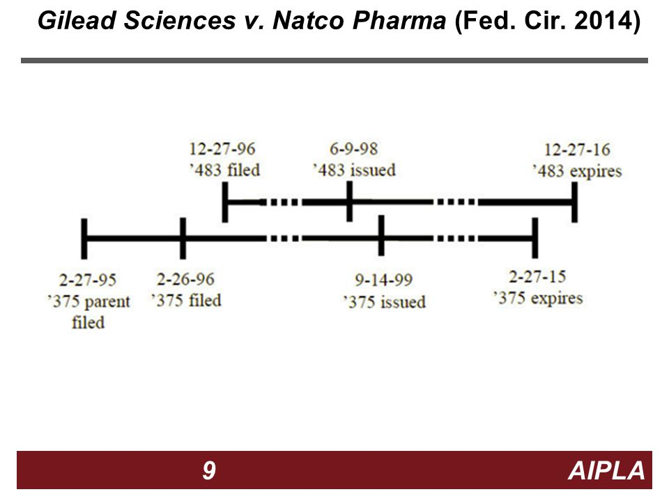 9 9 9 AIPLA Firm Logo Gilead Sciences v. Natco Pharma (Fed. Cir. 2014)