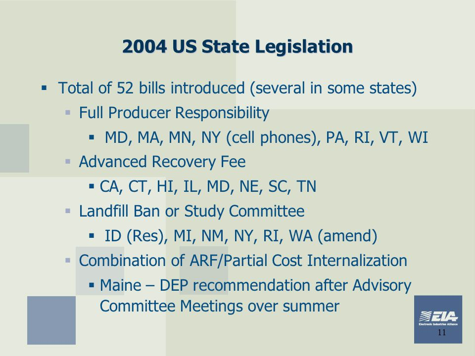 11 2004 US State Legislation  Total of 52 bills introduced (several in some states)  Full Producer Responsibility  MD, MA, MN, NY (cell phones), PA